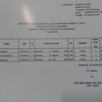 Penetapan Lulusan Peserta Ujian Kompetensi Terbaik 1, 2 Dan 3 Program Studi D III Anafarma Akfar 17 Semarang 2018